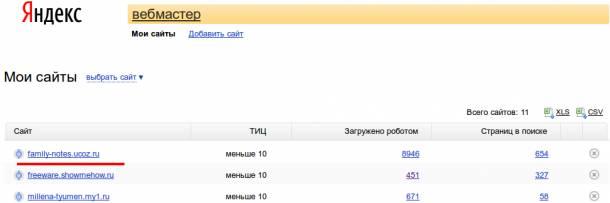 Яндекс вебмастер и uCoz